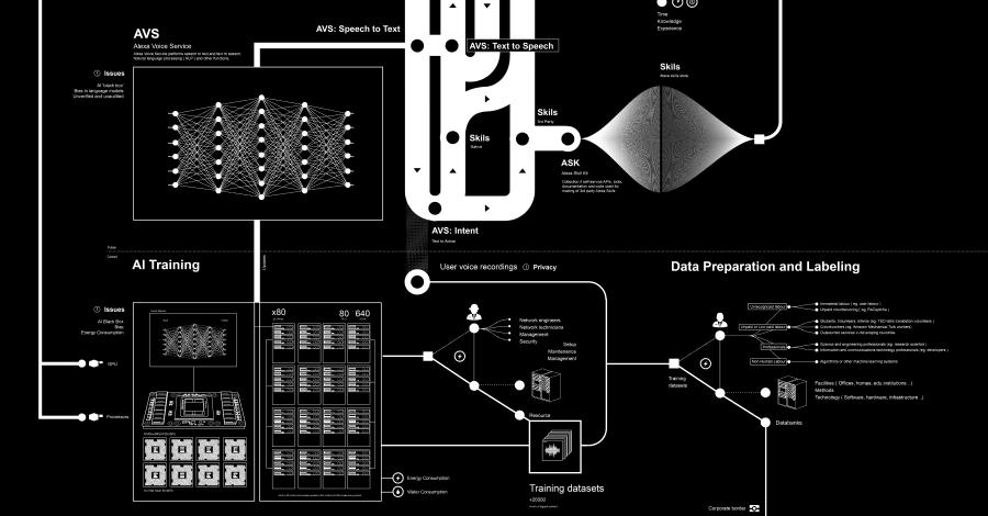 Vladan Joler: AI System (2018), részlet